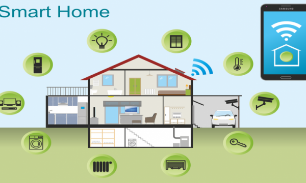 The Smart Home: Preventing Home Invasions or Burglaries